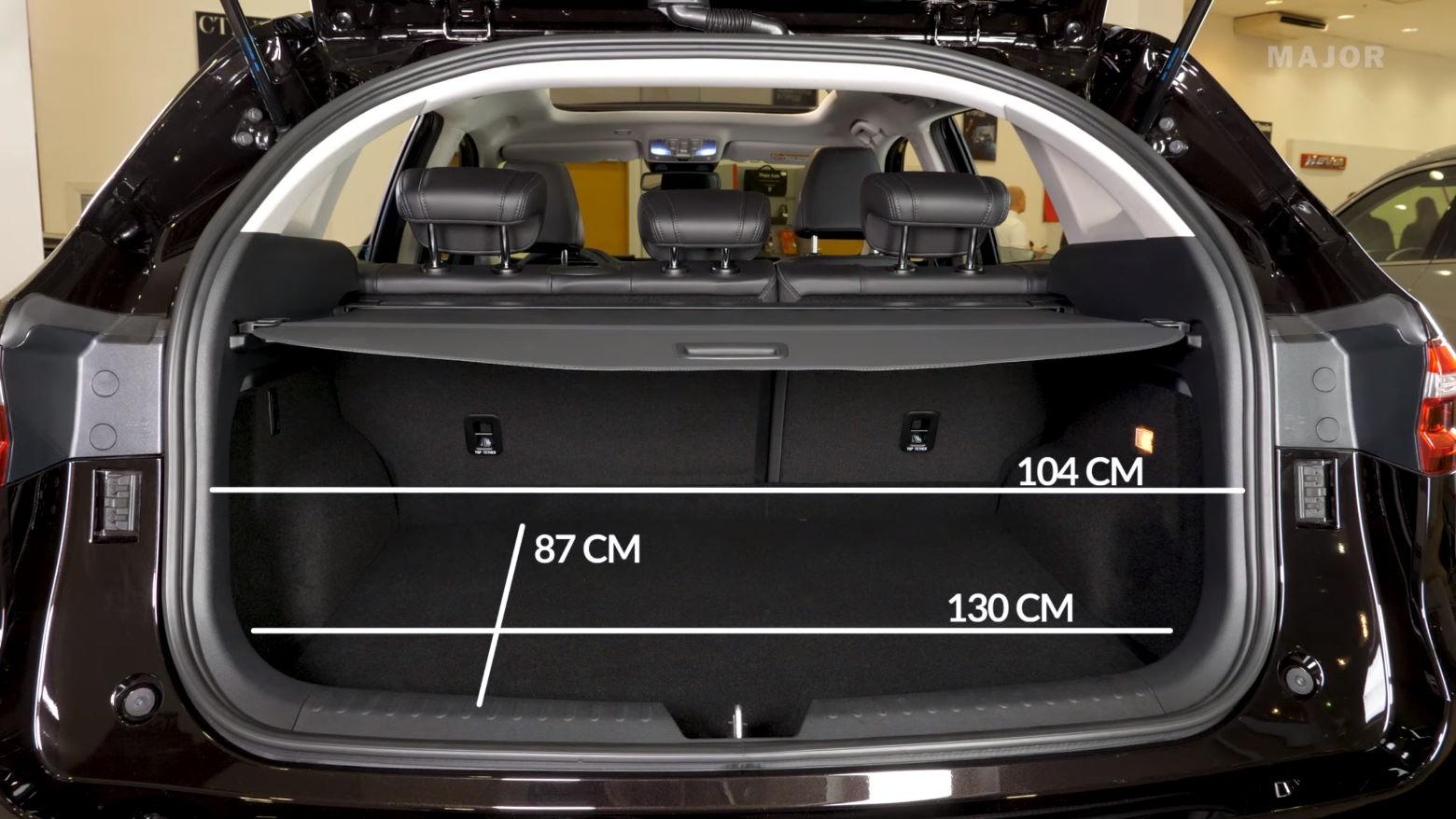 Размеры багажника Haval F7 1.jpg