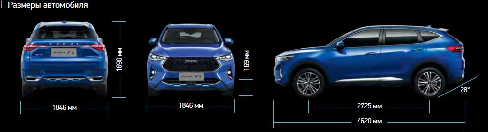 Размеры Haval F7.PNG